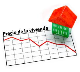 #valor fiscal de los inmuebles