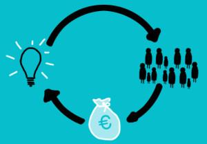 #crowdfunding