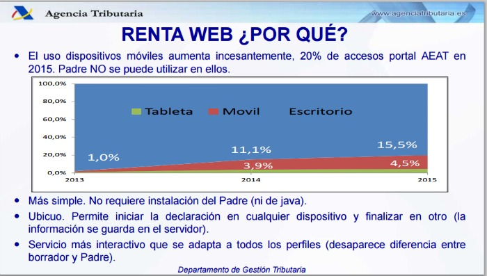 #renta web