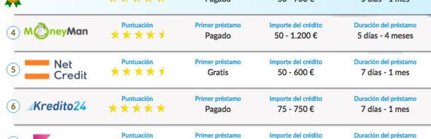 #comparadores